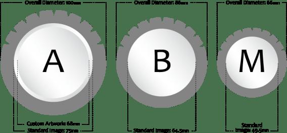 Gobo size chart
